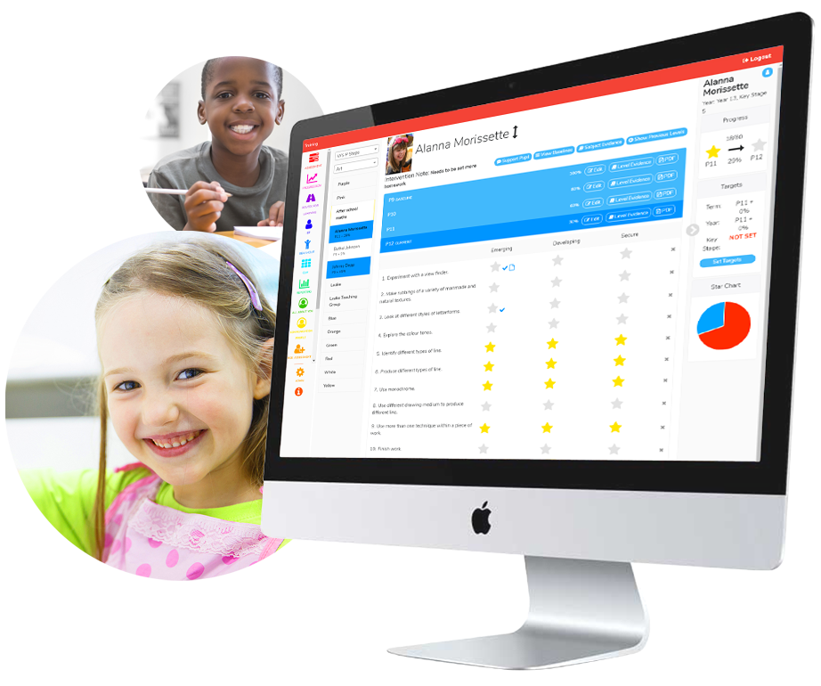 Online School Performance and Assessments for Pupils